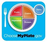 Embedded Image for: Choose My Plate (201561192825425_image.jpg)